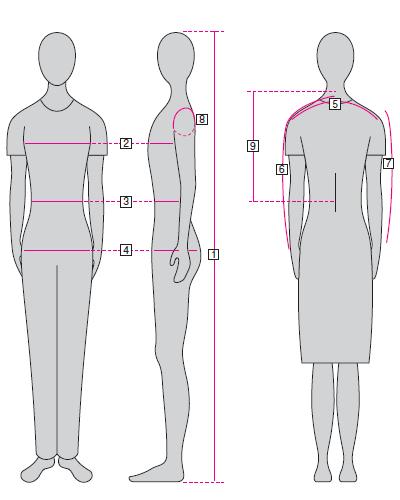 ヌード寸法の測り方